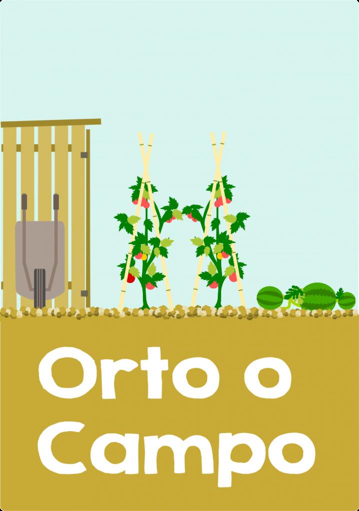orto (FILEminimizer)